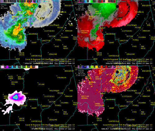 Image 1.  Data valid ~1156 UTC -- from upper left, clockwise:  KHTX 8.7 degree reflectivity (dBZ), 8.7 degree velocity (kts), 8.7 degree Correlation Coefficient, North Alabama LMA (source density).