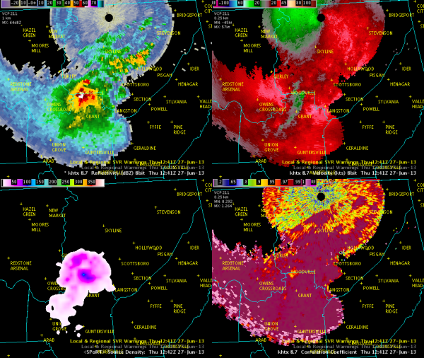 Image 1.  Data valid ~1241 UTC -- from upper left, clockwise:  KHTX 8.7 degree reflectivity (dBZ), 8.7 degree velocity (kts), 8.7 degree Correlation Coefficient, North Alabama LMA (source density).