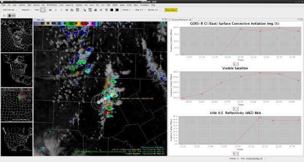 GOES-R CI, GOES Visible, and NEXRAD reflectivity left pane, with meteograms of each parameter as tracked by the Tracking Meteogram tool.