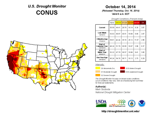 Fig 3.  U.S. Drought Monitor classification valid 14 October 2014.