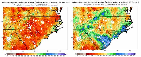 Fig. 3. SPoRT-LIS total column (0-2 m) relative soil moisture valid on (left panel) 28 September, and (right panel) 5 October 2015.